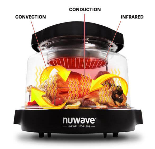How to Cook Using Nuwave Oven