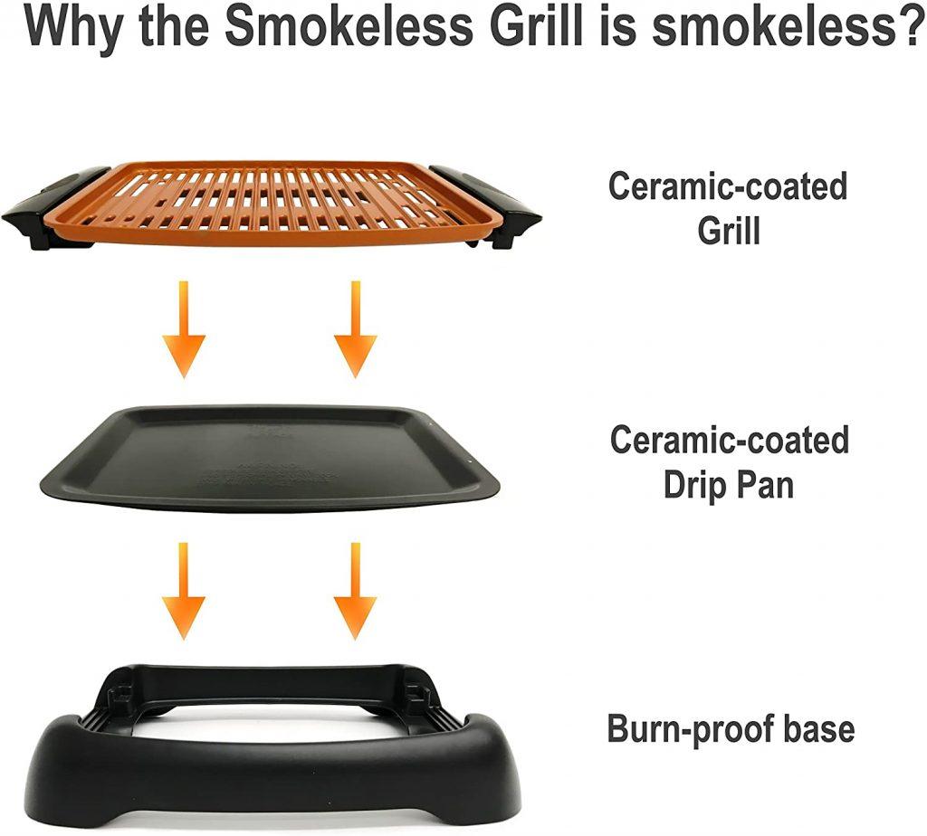 How Smokeless Grills Work