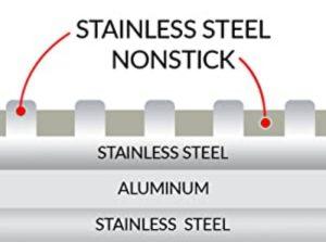 HexClad Unique Patented Laser Etching Design